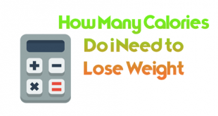 How Many Calories Do i Need to lose weight