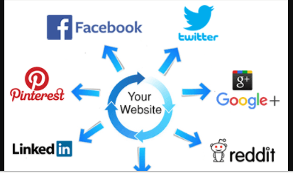 What Are Social Signals Seo 2018 How to Get Social Signals